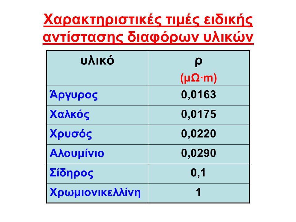 Χαρακτηριστικές τιμές ειδικής αντίστασης διαφόρων υλικών υλικόρ (μΩ·m) Άργυρος0,0163 Χαλκός0,0175 Χρυσός0,0220 Αλουμίνιο0,0290 Σίδηρος0,1 Χρωμιονικελλ