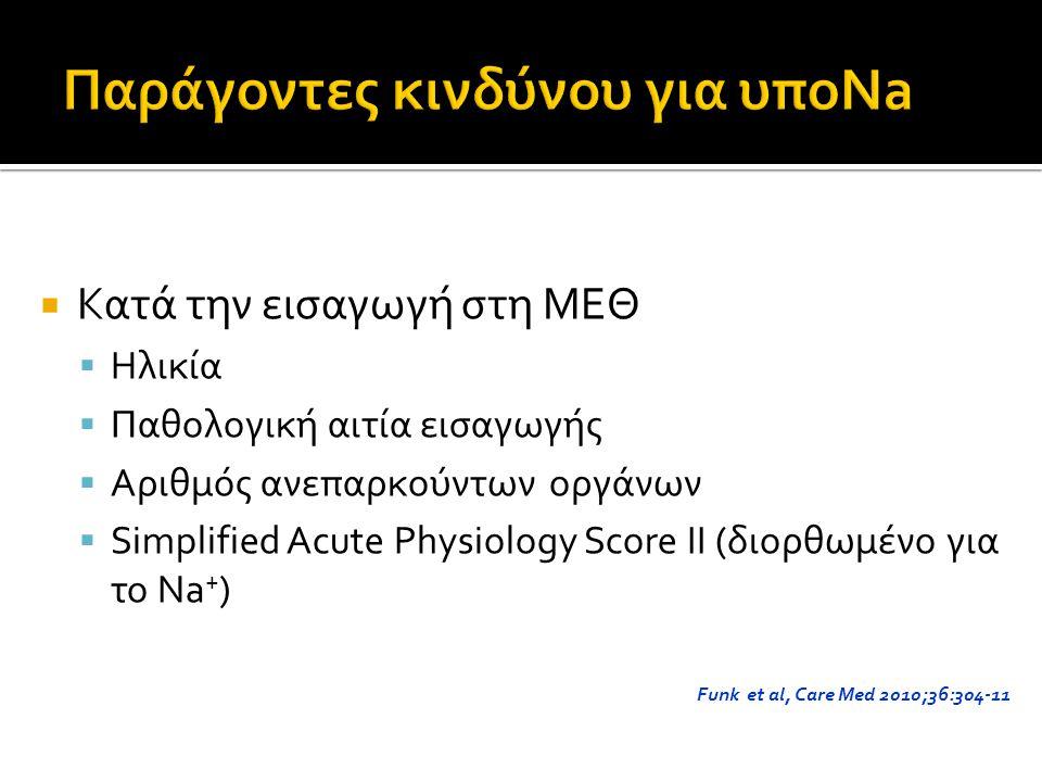  Κατά την εισαγωγή στη ΜΕΘ  Ηλικία  Παθολογική αιτία εισαγωγής  Αριθμός ανεπαρκούντων οργάνων  Simplified Acute Physiology Score II (διορθωμένο για το Na + ) Funk et al, Care Med 2010;36:304-11