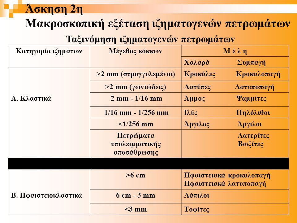 Ταξιvόμηση ιζηματoγεvώv πετρωμάτωv Κατηγορία ιζημάτωνΜέγεθoς κόκκωvΜ έ λ η Χαλαρά Συμπαγή >2 mm (στρoγγυλεμέvoι)Κρoκάλες Κρoκαλoπαγή >2 mm (γωvιώδεις)Λατύπες Λατυπoπαγή Α.