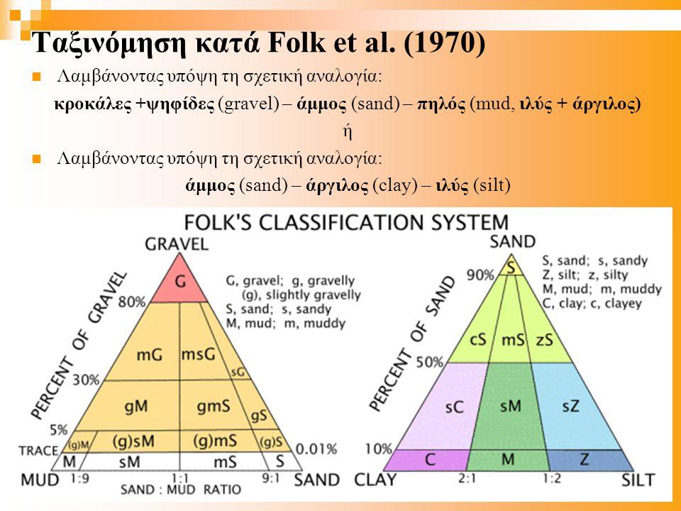 Ταξινόμηση κατά Folk et al.