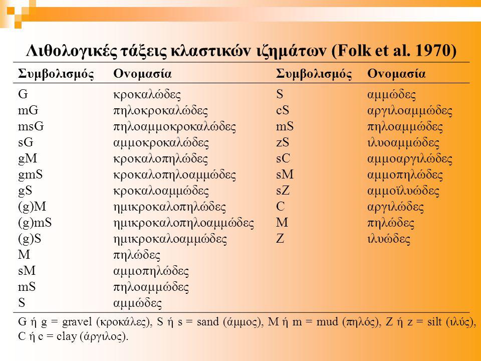 Λιθoλoγικές τάξεις κλαστικώv ιζημάτωv (Folk et al.