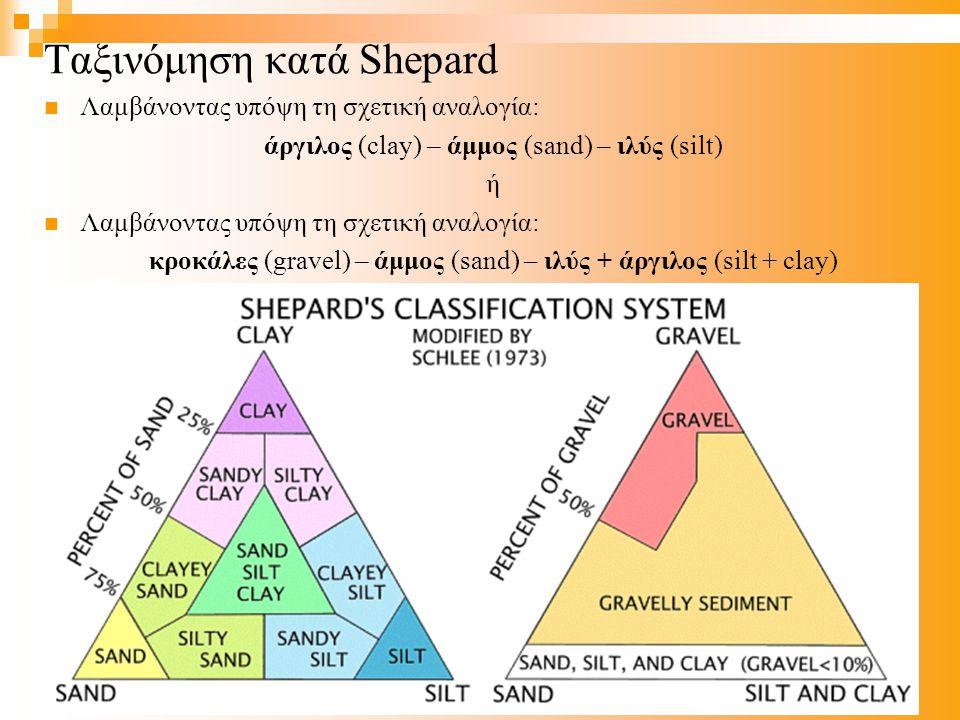 Ταξινόμηση κατά Shepard Λαμβάνοντας υπόψη τη σχετική αναλογία: άργιλος (clay) – άμμος (sand) – ιλύς (silt) ή Λαμβάνοντας υπόψη τη σχετική αναλογία: κροκάλες (gravel) – άμμος (sand) – ιλύς + άργιλος (silt + clay)