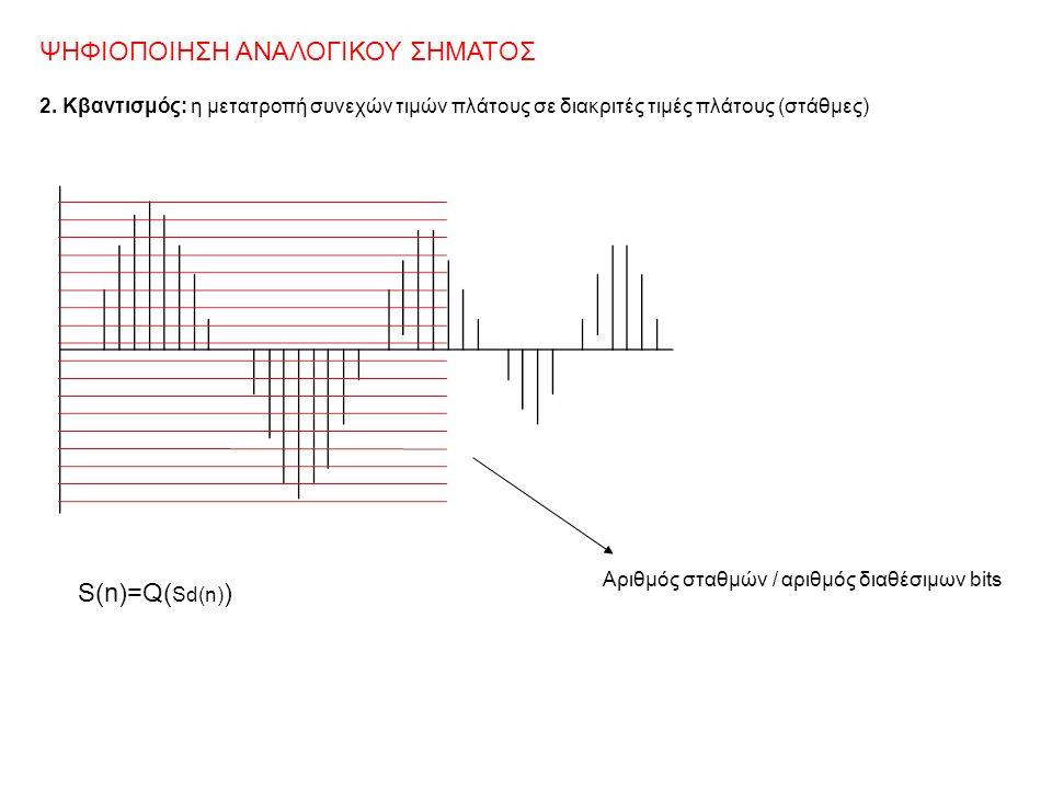 ΨΗΦΙΟΠΟΙΗΣΗ ΑΝΑΛΟΓΙΚΟΥ ΣΗΜΑΤΟΣ 2. Kβαντισμός: η μετατροπή συνεχών τιμών πλάτους σε διακριτές τιμές πλάτους (στάθμες) S(n)=Q( Sd(n) ) Αριθμός σταθμών /