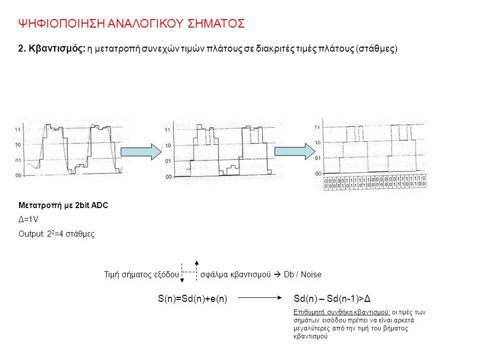ΨΗΦΙΟΠΟΙΗΣΗ ΑΝΑΛΟΓΙΚΟΥ ΣΗΜΑΤΟΣ 2. Kβαντισμός: η μετατροπή συνεχών τιμών πλάτους σε διακριτές τιμές πλάτους (στάθμες) Μετατροπή με 2bit ADC Δ=1V Output