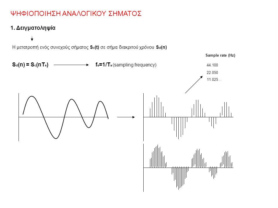 ΨΗΦΙΟΠΟΙΗΣΗ ΑΝΑΛΟΓΙΚΟΥ ΣΗΜΑΤΟΣ 1. Δειγματοληψία Η μετατροπή ενός συνεχούς σήματος S c (t) σε σήμα διακριτού χρόνου S d (n) S d (n) = S c (nT s )f s =1