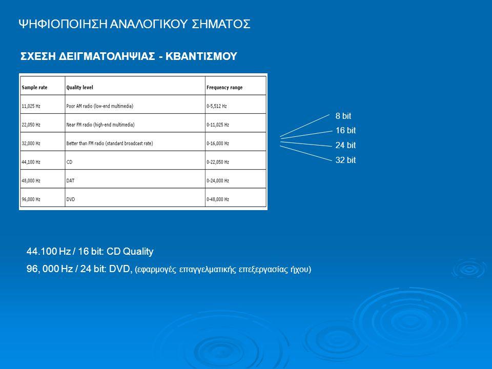 ΨΗΦΙΟΠΟΙΗΣΗ ΑΝΑΛΟΓΙΚΟΥ ΣΗΜΑΤΟΣ ΣΧΕΣΗ ΔΕΙΓΜΑΤΟΛΗΨΙΑΣ - ΚΒΑΝΤΙΣΜΟΥ 8 bit 16 bit 24 bit 32 bit 44.100 Hz / 16 bit: CD Quality 96, 000 Hz / 24 bit: DVD, (