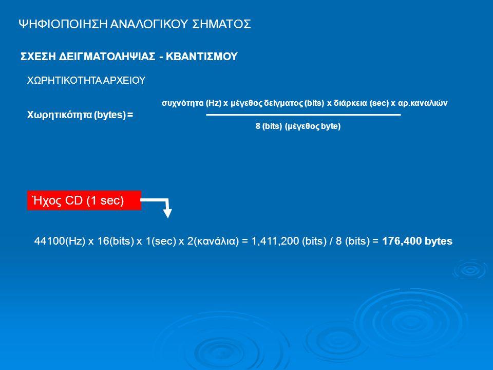 ΨΗΦΙΟΠΟΙΗΣΗ ΑΝΑΛΟΓΙΚΟΥ ΣΗΜΑΤΟΣ ΣΧΕΣΗ ΔΕΙΓΜΑΤΟΛΗΨΙΑΣ - ΚΒΑΝΤΙΣΜΟΥ ΧΩΡΗΤΙΚΟΤΗΤΑ ΑΡΧΕΙΟΥ Χωρητικότητα (bytes) = 8 (bits) (μέγεθος byte) συχνότητα (Hz) x