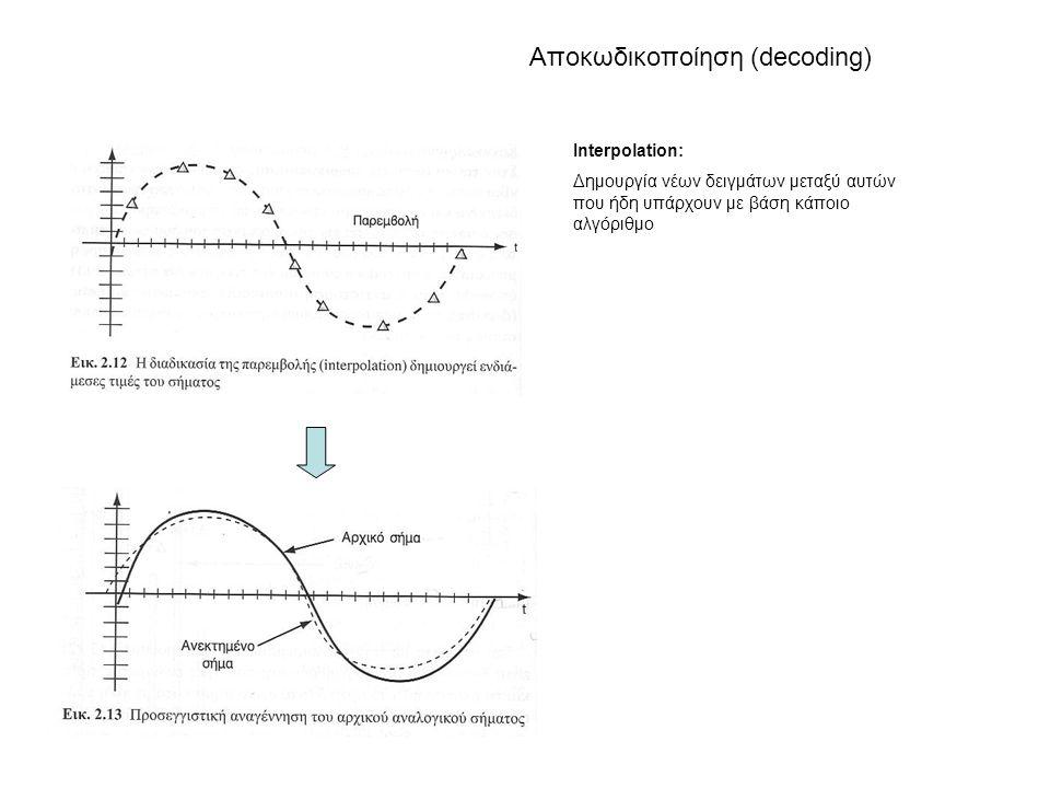 Αποκωδικοποίηση (decoding) Interpolation: Δημουργία νέων δειγμάτων μεταξύ αυτών που ήδη υπάρχουν με βάση κάποιο αλγόριθμο