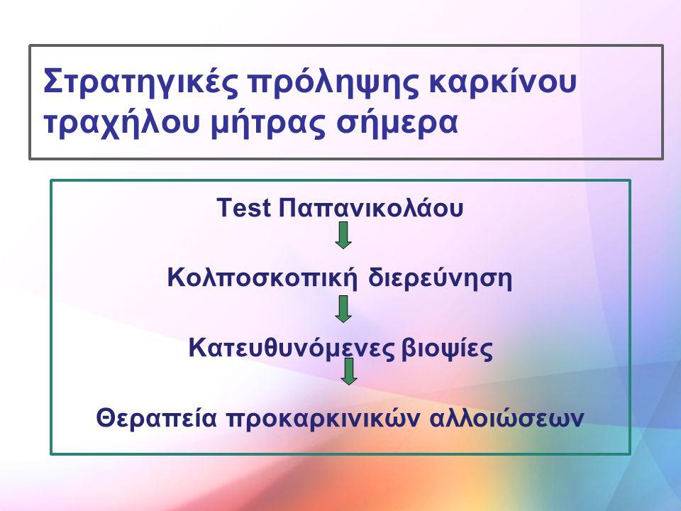 Στρατηγικές πρόληψης καρκίνου τραχήλου μήτρας σήμερα Test Παπανικολάου Κολποσκοπική διερεύνηση Κατευθυνόμενες βιοψίες Θεραπεία προκαρκινικών αλλοιώσεω