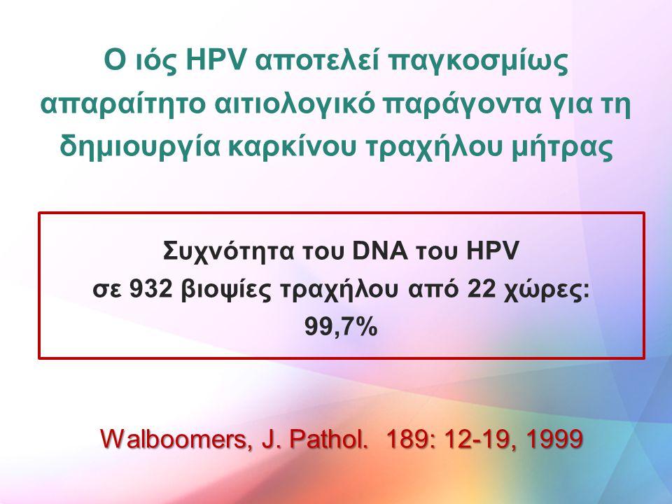 Συχνότητα του DNA του HPV σε 932 βιοψίες τραχήλου από 22 χώρες: 99,7% Walboomers, J. Pathol. 189: 12-19, 1999 Ο ιός HPV αποτελεί παγκοσμίως απαραίτητο