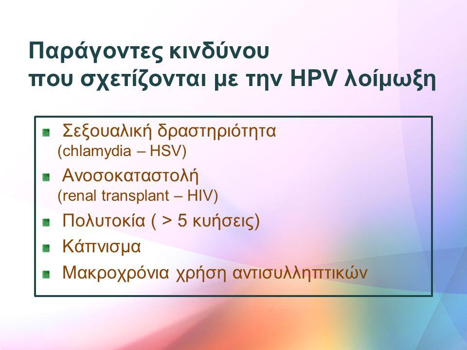 Παράγοντες κινδύνου που σχετίζονται με την HPV λοίμωξη Σεξουαλική δραστηριότητα (chlamydia – HSV) Ανοσοκαταστολή (renal transplant – HIV) Πολυτοκία (