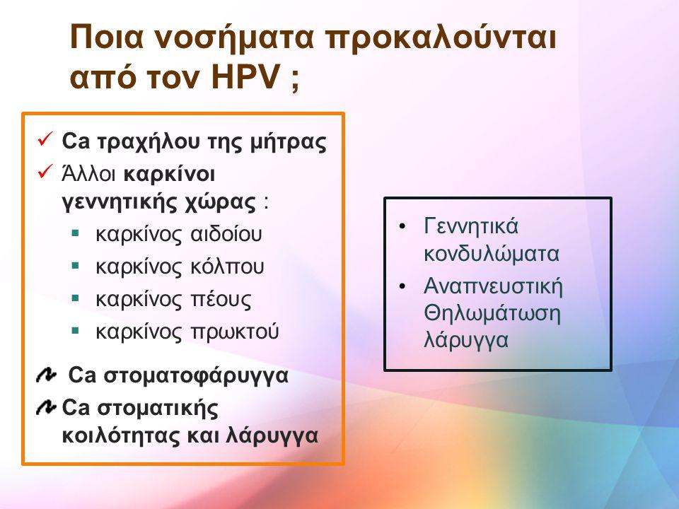 Ποια νοσήματα προκαλούνται από τον HPV ; Ca τραχήλου της μήτρας Άλλοι καρκίνοι γεννητικής χώρας :  καρκίνος αιδοίου  καρκίνος κόλπου  καρκίνος πέου