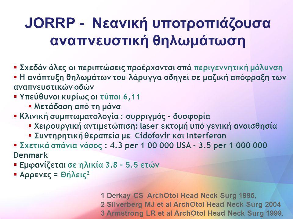 JORRP - Νεανική υποτροπιάζουσα αναπνευστική θηλωμάτωση  Σχεδόν όλες οι περιπτώσεις προέρχονται από περιγεννητική μόλυνση  Η ανάπτυξη θηλωμάτων του λ