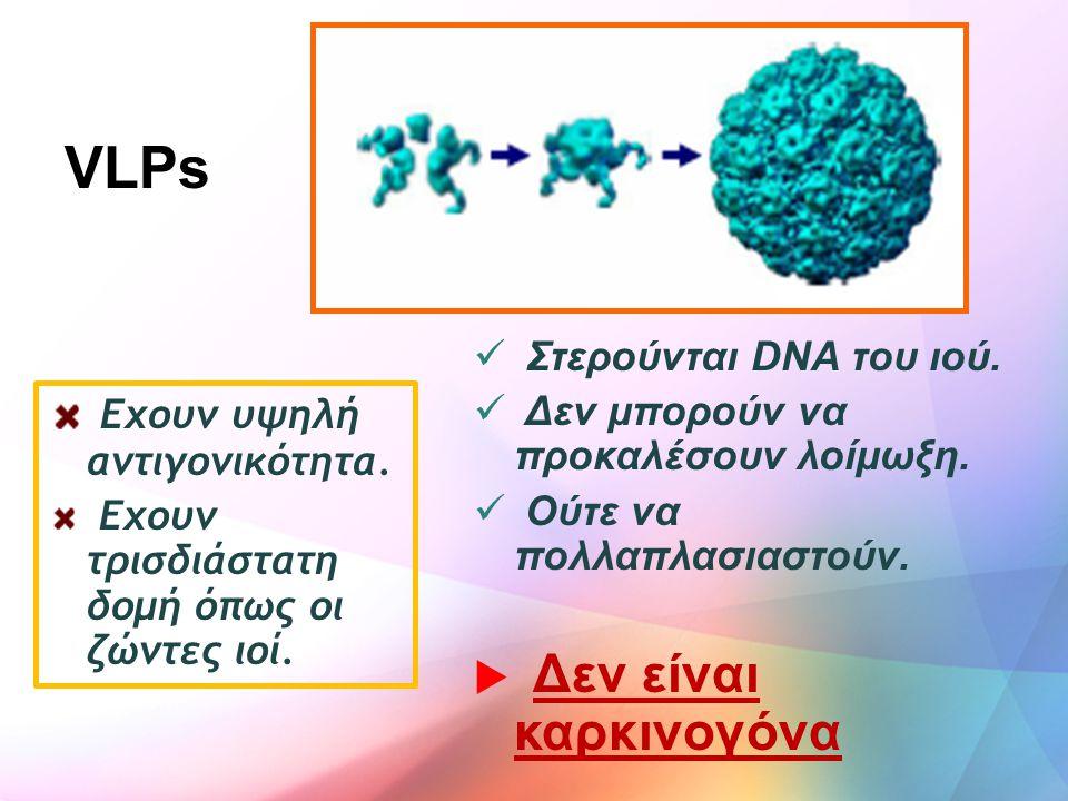 VLPs Εχουν υψηλή αντιγονικότητα. Εχουν τρισδιάστατη δομή όπως οι ζώντες ιοί. Στερούνται DNA του ιού. Δεν μπορούν να προκαλέσουν λοίμωξη. Ούτε να πολλα