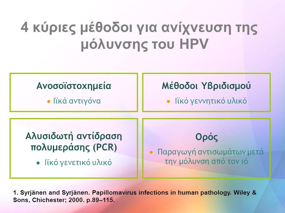 4 κύριες μέθοδοι για ανίχνευση της μόλυνσης του HPV Αλυσιδωτή αντίδραση πολυμεράσης (PCR) ● Ιϊκό γενετικό υλικό Ανοσοϊστοχημεία ● Ιϊκά αντιγόνα Μέθοδο