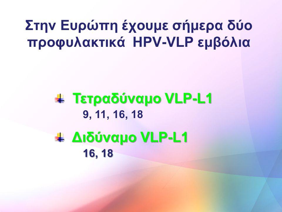Στην Ευρώπη έχουμε σήμερα δύο προφυλακτικά HPV-VLP εμβόλια Τετραδύναμο VLP-L1 Τετραδύναμο VLP-L1 9, 11, 16, 18 Διδύναμο VLP-L1 Διδύναμο VLP-L1 16, 18