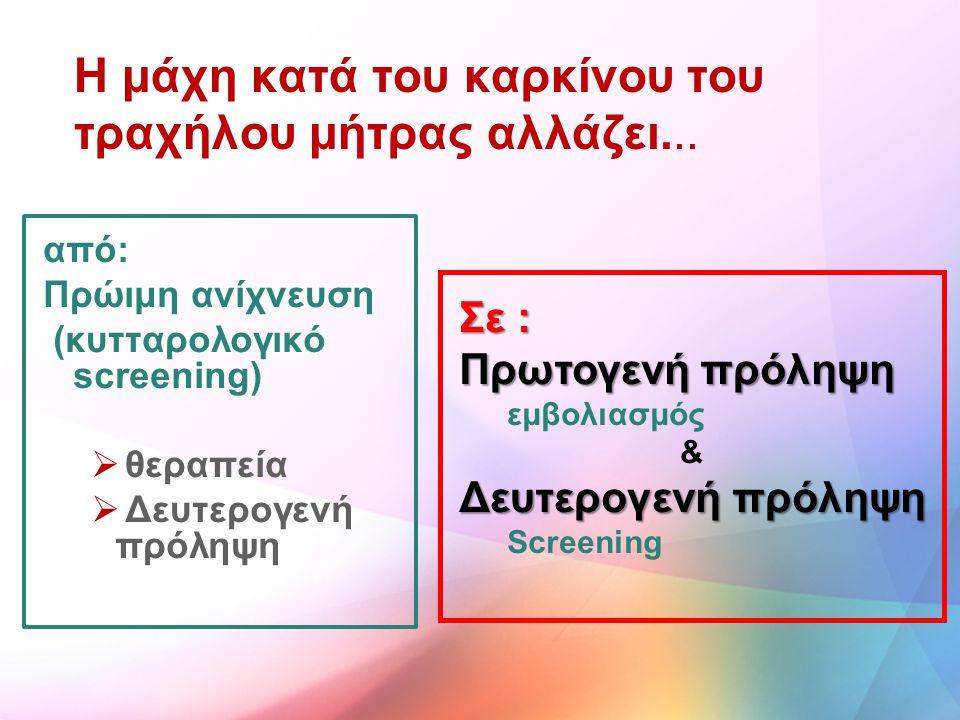 Η μάχη κατά του καρκίνου του τραχήλου μήτρας αλλάζει... από: Πρώιμη ανίχνευση (κυτταρολογικό screening)  θεραπεία  Δευτερογενή πρόληψη Σε : Πρωτογεν