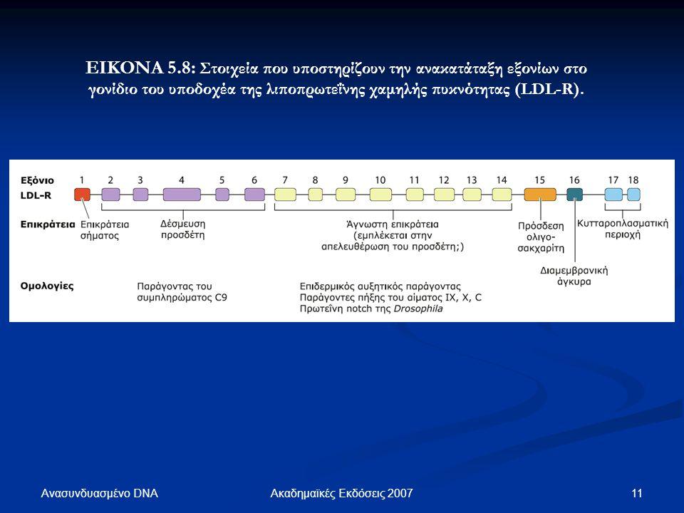 Ανασυνδυασμένο DNA 11Ακαδημαϊκές Εκδόσεις 2007 ΕΙΚΟΝΑ 5.8: Στοιχεία που υποστηρίζουν την ανακατάταξη εξονίων στο γονίδιο του υποδοχέα της λιποπρωτεΐνη