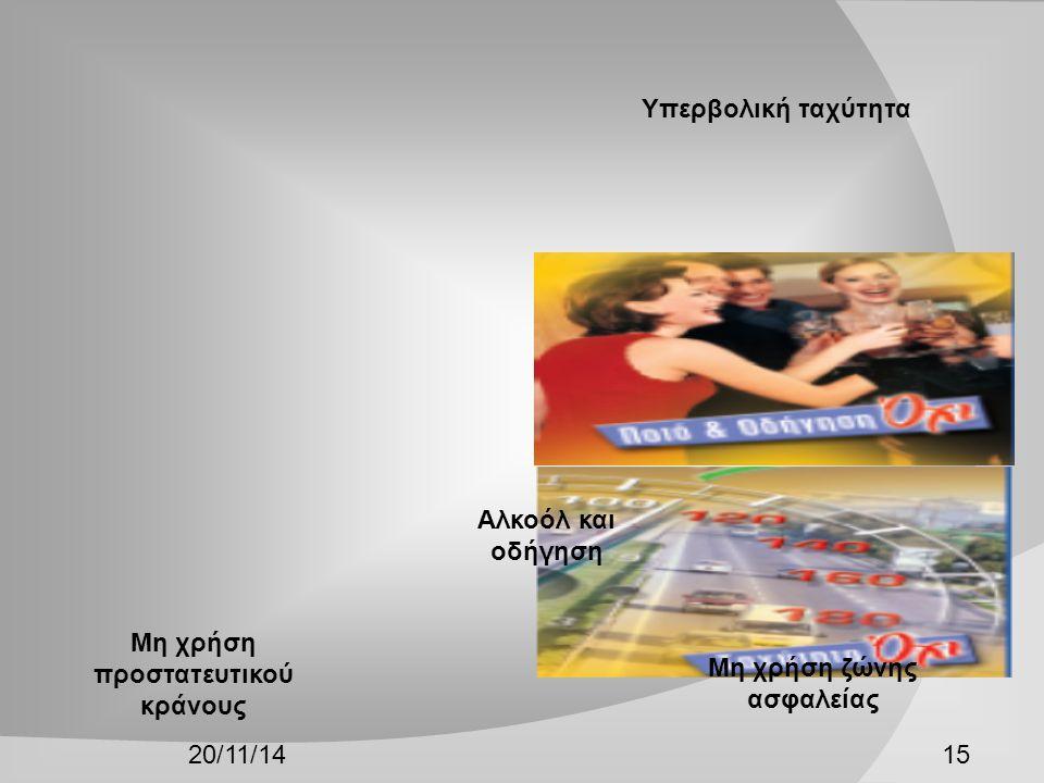20/11/1415 Αλκοόλ και οδήγηση Υπερβολική ταχύτητα Μη χρήση ζώνης ασφαλείας Μη χρήση προστατευτικού κράνους