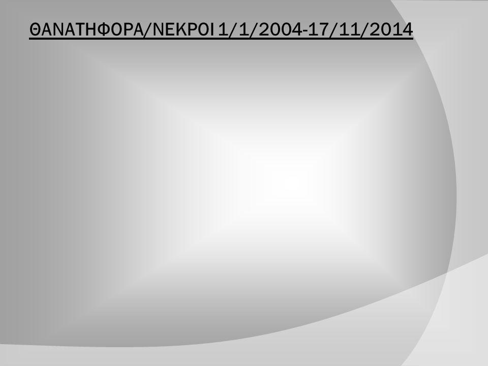 ΘΑΝΑΤΗΦΟΡΑ/ΝΕΚΡΟΙ 1/1/2004-17/11/2014