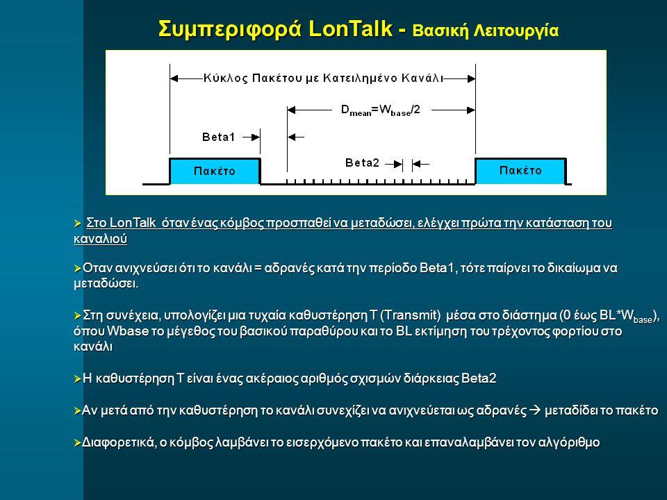 Στο LonTalk όταν ένας κόμβος προσπαθεί να μεταδώσει, ελέγχει πρώτα την κατάσταση του καναλιού  Οταν ανιχνεύσει ότι το κανάλι = αδρανές κατά την περίοδο Beta1, τότε παίρνει το δικαίωμα να μεταδώσει.