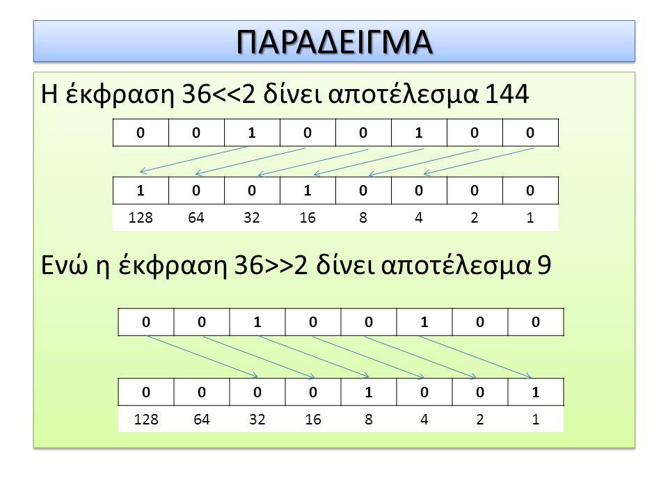 ΠΑΡΑΔΕΙΓΜΑΠΑΡΑΔΕΙΓΜΑ Η έκφραση 36<<2 δίνει αποτέλεσμα 144 Ενώ η έκφραση 36>>2 δίνει αποτέλεσμα 9 Η έκφραση 36<<2 δίνει αποτέλεσμα 144 Ενώ η έκφραση 36>>2 δίνει αποτέλεσμα 9 00100100 10010000 1286432168421 00100100 00001001 1286432168421