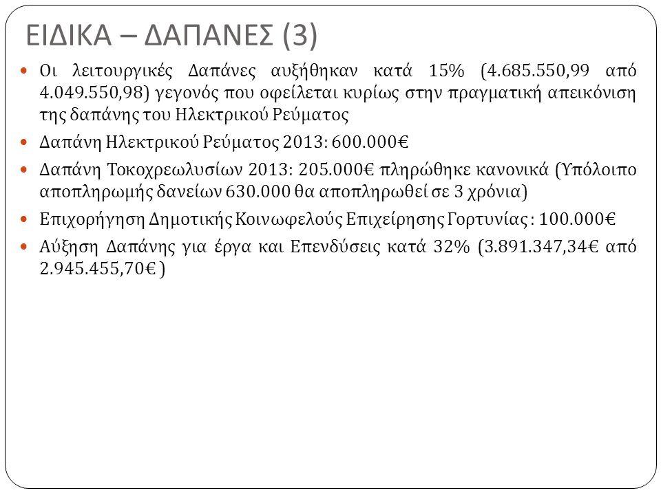 ΕΙΔΙΚΑ – ΔΑΠΑΝΕΣ (3) Οι λειτουργικές Δαπάνες αυξήθηκαν κατά 15% (4.685.550,99 από 4.049.550,98) γεγονός που οφείλεται κυρίως στην πραγματική απεικόνισ