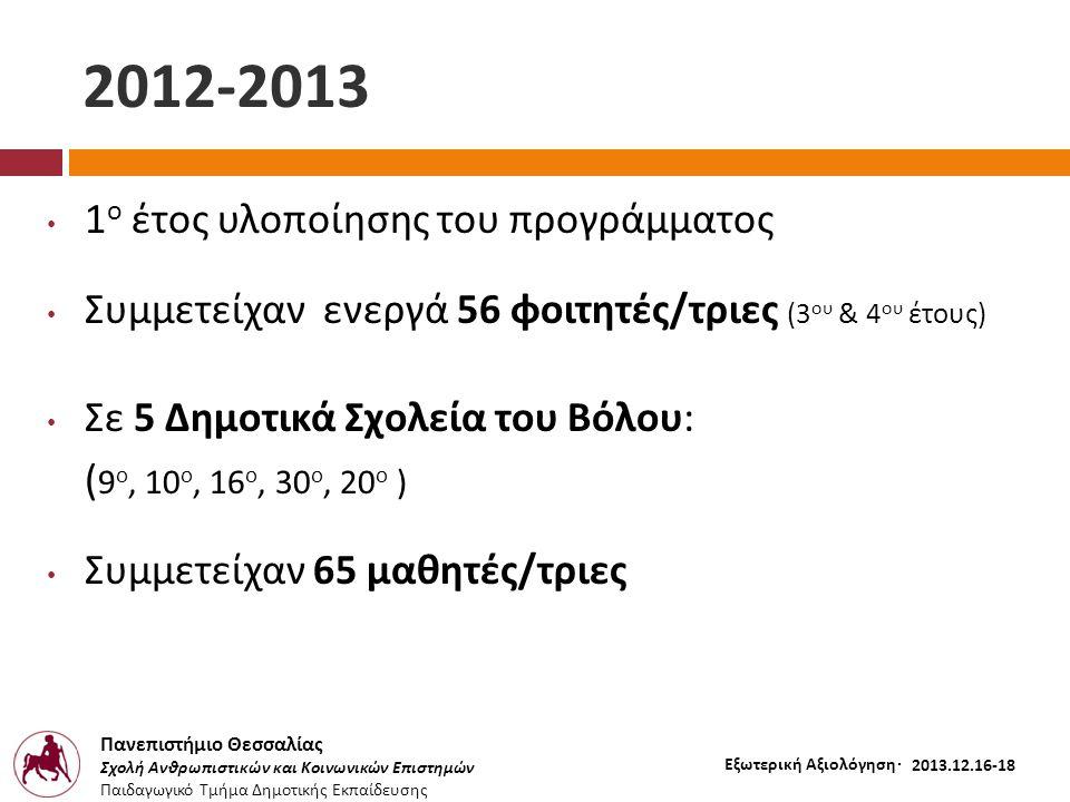 Πανεπιστήμιο Θεσσαλίας Σχολή Ανθρωπιστικών και Κοινωνικών Επιστημών Παιδαγωγικό Τμήμα Δημοτικής Εκπαίδευσης Εξωτερική Αξιολόγηση – 2012.12.16-18 2013-2014 2 ο έτος υλοποίησης του προγράμματος :  Συμμετέχουν 66 φοιτητές / τριες (3 ου & 4 ου έτους )  Υλοποιείται ήδη σε δύο δημοτικά σχολεία (17 μαθητές / τριες ) και έχει δρομολογηθεί να ξεκινήσει άμεσα σε άλλα τρία.