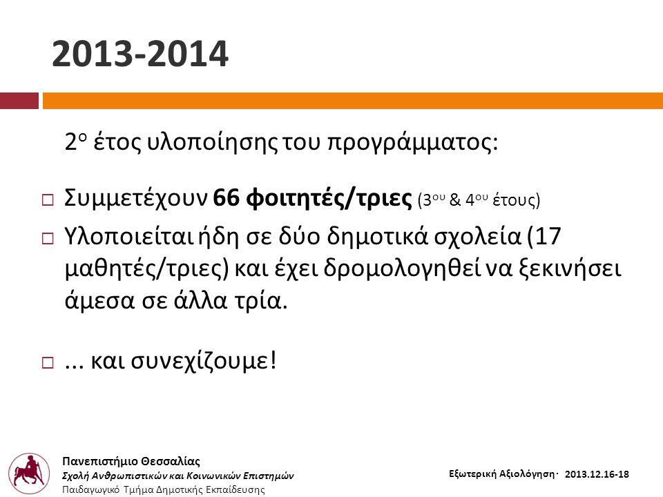 Πανεπιστήμιο Θεσσαλίας Σχολή Ανθρωπιστικών και Κοινωνικών Επιστημών Παιδαγωγικό Τμήμα Δημοτικής Εκπαίδευσης Εξωτερική Αξιολόγηση – 2012.12.16-18 Σας ευχαριστούμε για την προσοχή σας ethelontikipraktiki@hotmail.com 2013.12.16-18