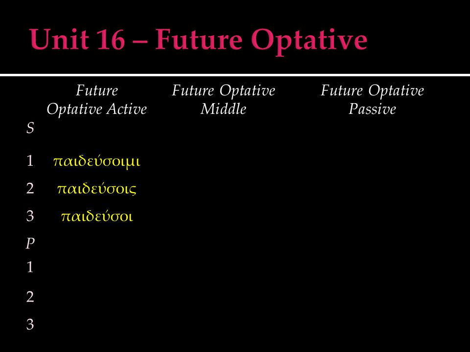 S Future Optative Active Future Optative Middle Future Optative Passive 1παιδεύσοιμι 2παιδεύσοις 3παιδεύσοι P 1 2 3