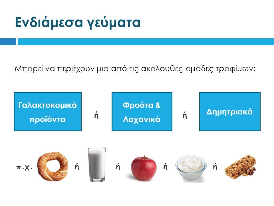 Ενδιάμεσα γεύματα Μπορεί να περιέχουν μια από τις ακόλουθες ομάδες τροφίμων: ήή ή ήή Γαλακτοκομικά προϊόντα Φρούτα & Λαχανικά Δημητριακά ήπ.χ.