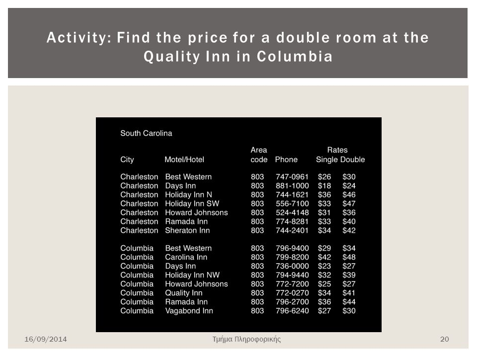 Activity: Find the price for a double room at the Quality Inn in Columbia 16/09/2014Τμήμα Πληροφορικής 20