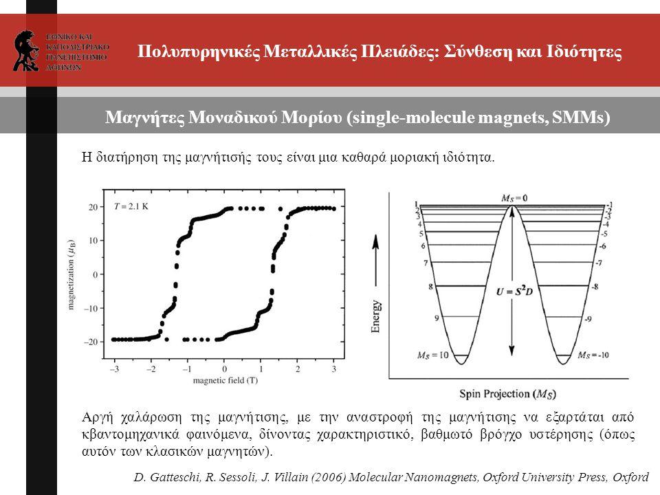 Πολυπυρηνικές Μεταλλικές Πλειάδες: Σύνθεση και Ιδιότητες Μαγνήτες Μοναδικού Μορίου (single-molecule magnets, SMMs) Η διατήρηση της μαγνήτισής τους είναι μια καθαρά μοριακή ιδιότητα.