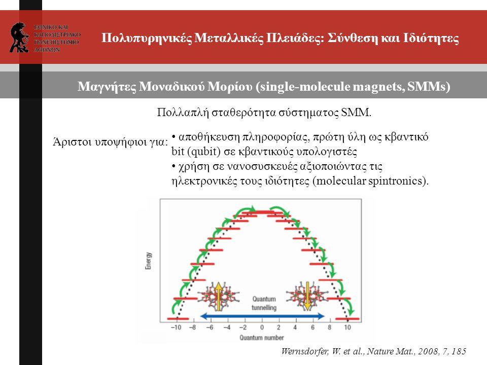 Πολυπυρηνικές Μεταλλικές Πλειάδες: Σύνθεση και Ιδιότητες Μαγνήτες Μοναδικού Μορίου (single-molecule magnets, SMMs) Πολλαπλή σταθερότητα σύστηματος SMM.