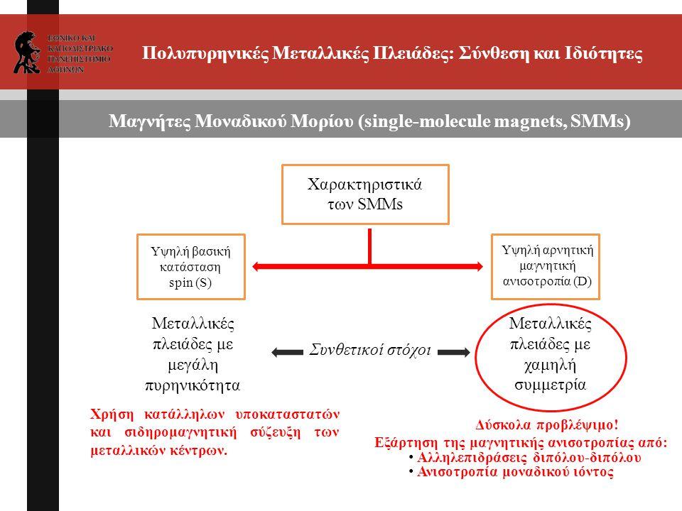 Πολυπυρηνικές Μεταλλικές Πλειάδες: Σύνθεση και Ιδιότητες Μαγνήτες Μοναδικού Μορίου (single-molecule magnets, SMMs) Χαρακτηριστικά των SMMs Υψηλή βασική κατάσταση spin (S) Υψηλή αρνητική μαγνητική ανισοτροπία (D) Μεταλλικές πλειάδες με χαμηλή συμμετρία Μεταλλικές πλειάδες με μεγάλη πυρηνικότητα Δύσκολα προβλέψιμο.