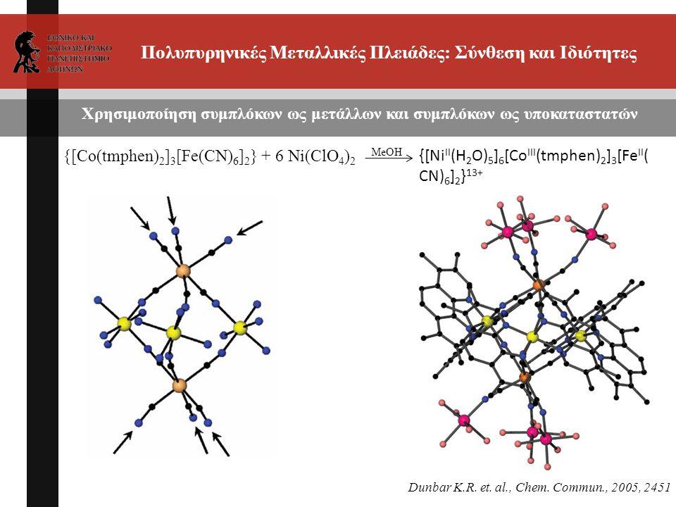 Πολυπυρηνικές Μεταλλικές Πλειάδες: Σύνθεση και Ιδιότητες Χρησιμοποίηση συμπλόκων ως μετάλλων και συμπλόκων ως υποκαταστατών {[Co(tmphen) 2 ] 3 [Fe(CN) 6 ] 2 } + 6 Ni(ClO 4 ) 2 MeOH {[Ni II (H 2 O) 5 ] 6 [Co III (tmphen) 2 ] 3 [Fe II ( CN) 6 ] 2 } 13+ Dunbar K.R.