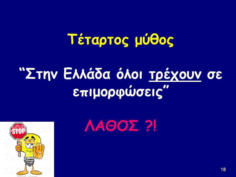 18 Τέταρτος μύθος Στην Ελλάδα όλοι τρέχουν σε επιμορφώσεις ΛΑΘΟΣ !