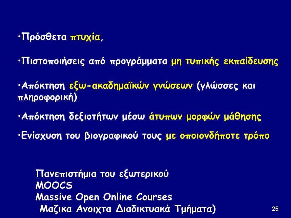 25 Πρόσθετα πτυχία, Πιστοποιήσεις από προγράμματα μη τυπικής εκπαίδευσης Απόκτηση εξω-ακαδημαϊκών γνώσεων (γλώσσες και πληροφορική) Απόκτηση δεξιοτήτων μέσω άτυπων μορφών μάθησης Ενίσχυση του βιογραφικού τους με οποιονδήποτε τρόπο Πανεπιστήμια του εξωτερικού MOOCS Massive Open Online Courses Μαζικα Ανοιχτα Διαδικτυακά Τμήματα)