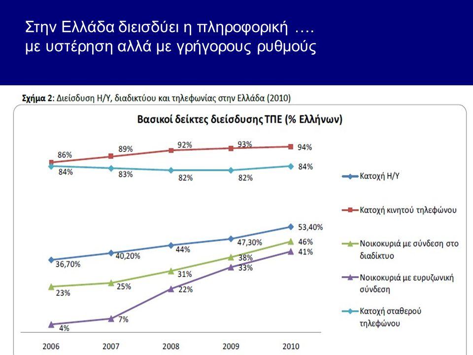 30 Στην Ελλάδα διεισδύει η πληροφορική …. με υστέρηση αλλά με γρήγορους ρυθμούς
