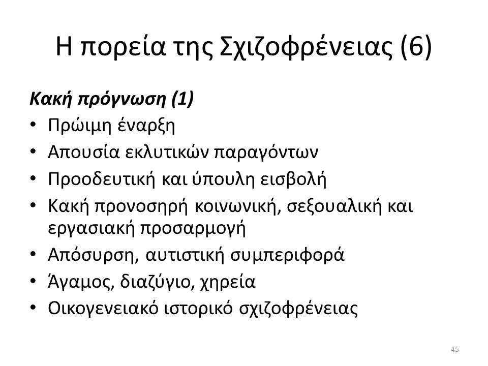 Η πορεία της Σχιζοφρένειας (6) Κακή πρόγνωση (1) Πρώιμη έναρξη Απουσία εκλυτικών παραγόντων Προοδευτική και ύπουλη εισβολή Κακή προνοσηρή κοινωνική, σ
