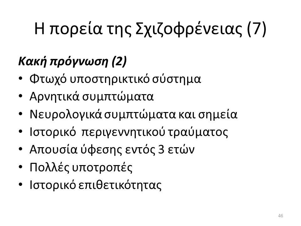Η πορεία της Σχιζοφρένειας (7) Κακή πρόγνωση (2) Φτωχό υποστηρικτικό σύστημα Αρνητικά συμπτώματα Νευρολογικά συμπτώματα και σημεία Ιστορικό περιγεννητ