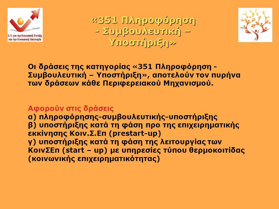 Οι δράσεις της κατηγορίας «351 Πληροφόρηση - Συμβουλευτική – Υποστήριξη», αποτελούν τον πυρήνα των δράσεων κάθε Περιφερειακού Μηχανισμού.