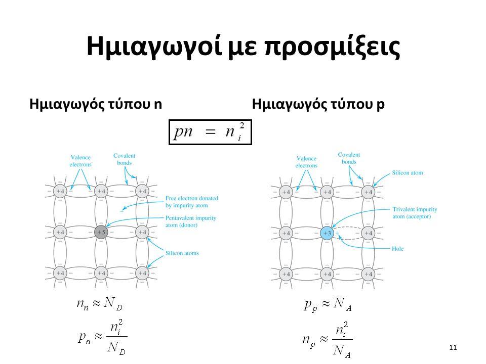 Ημιαγωγοί με προσμίξεις Ημιαγωγός τύπου nΗμιαγωγός τύπου p 11