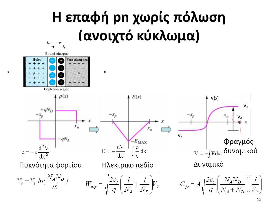 Η επαφή pn χωρίς πόλωση (ανοιχτό κύκλωμα) Πυκνότητα φορτίου Ηλεκτρικό πεδίο Δυναμικό V0V0 VnVn VpVp V(x) Φραγμός δυναμικού 13