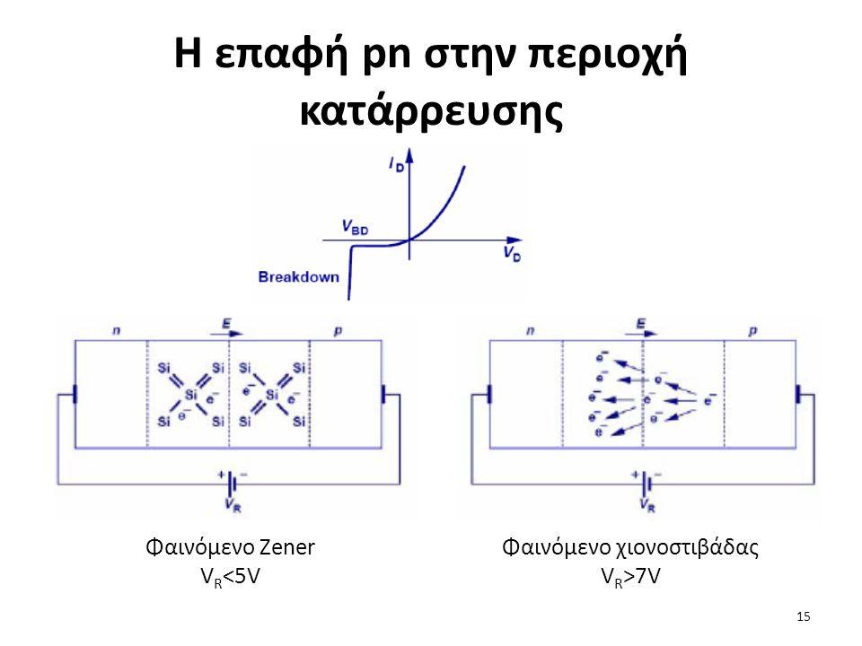 Η επαφή pn στην περιοχή κατάρρευσης Φαινόμενο Zener V R <5V Φαινόμενο χιονοστιβάδας V R >7V 15