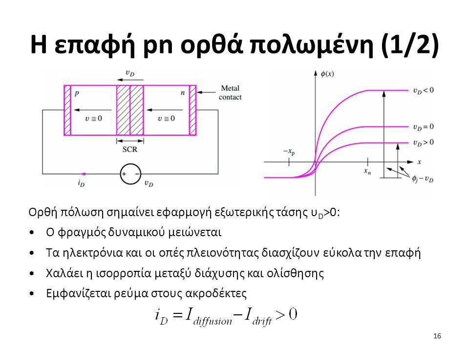 Η επαφή pn ορθά πολωμένη (1/2) Ορθή πόλωση σημαίνει εφαρμογή εξωτερικής τάσης υ D >0: Ο φραγμός δυναμικού μειώνεται Τα ηλεκτρόνια και οι οπές πλειονότ