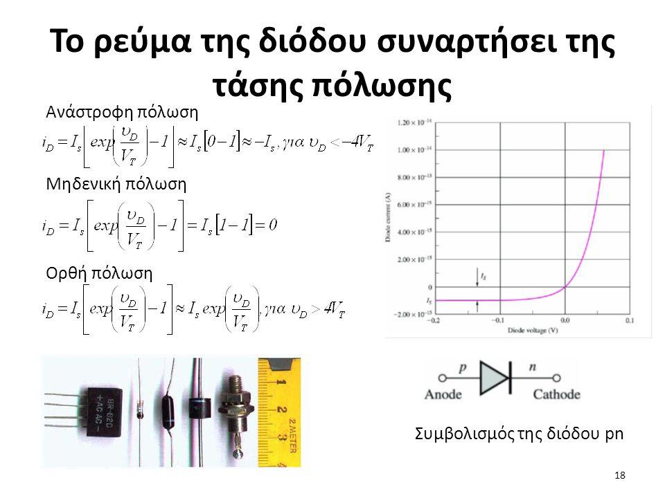 Το ρεύμα της διόδου συναρτήσει της τάσης πόλωσης Ορθή πόλωση Μηδενική πόλωση Ανάστροφη πόλωση Συμβολισμός της διόδου pn 18