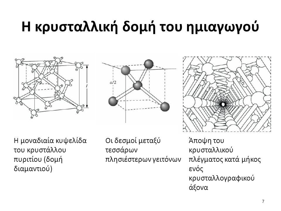 Η κρυσταλλική δομή του ημιαγωγού Η μοναδιαία κυψελίδα του κρυστάλλου πυριτίου (δομή διαμαντιού) Οι δεσμοί μεταξύ τεσσάρων πλησιέστερων γειτόνων Άποψη