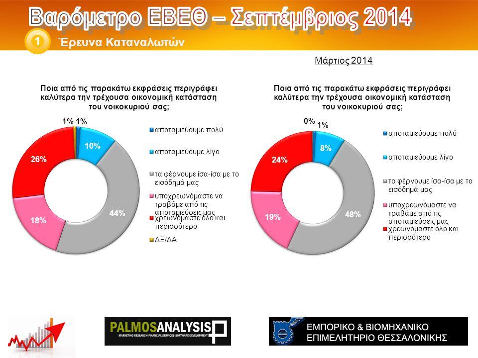 Έρευνα Καταναλωτών 1 Μάρτιος 2014