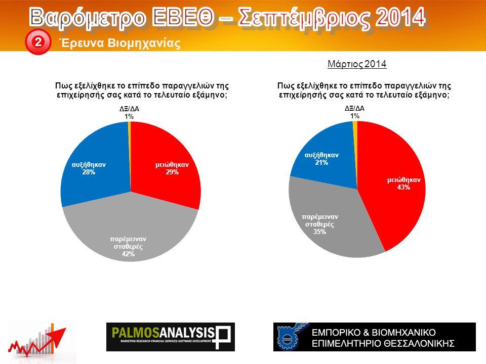 Έρευνα Βιομηχανίας 2 Μάρτιος 2014